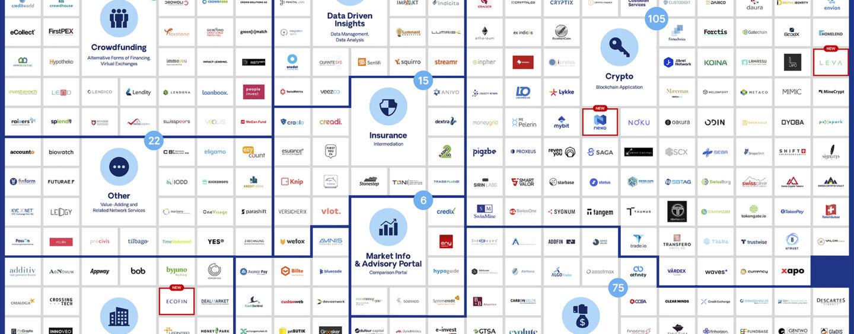 """Swiss Fintech Startup Map February: 9 """"New"""" Swiss Fintech Join"""