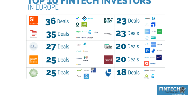 10 Most Active VCs in the European Fintech Sector
