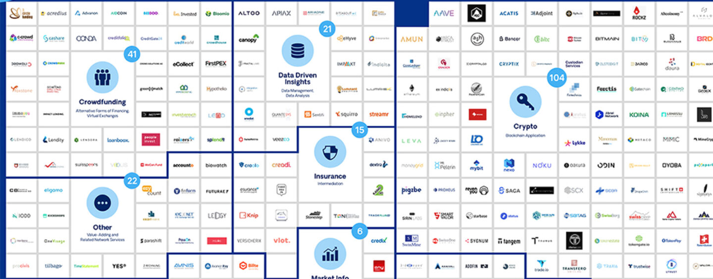 Swiss Fintech Startup Map March: 4 New Swiss Fintech Join the Ecosystem