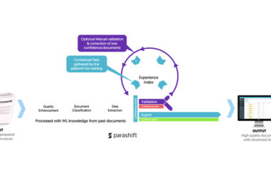 Parashift Lanciert KI-Basierte Dokumenten-Erkennungs-Lösung