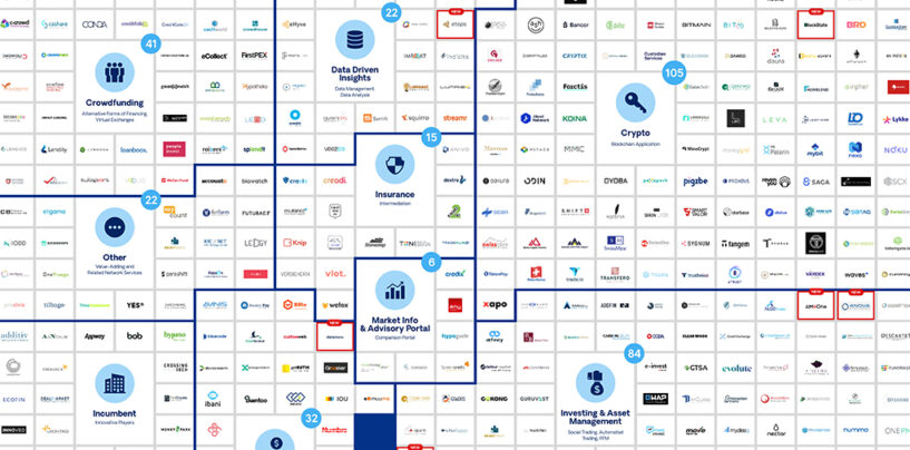 Swiss Fintech Startup Map May: 8 New Swiss Fintech Join the Ecosystem