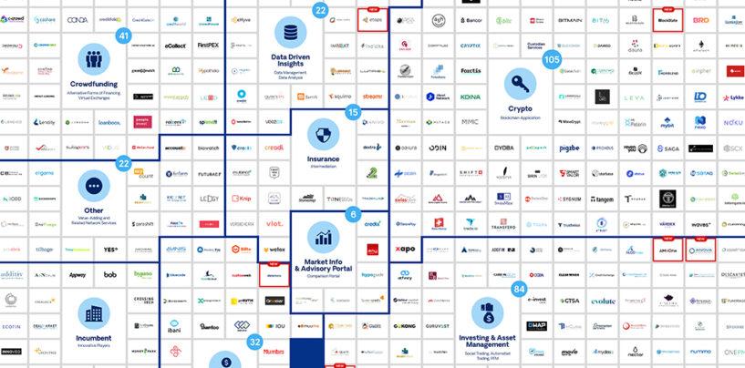 Swiss Fintech Startup Map May: 8 New Swiss Fintech Join the Ecosystem