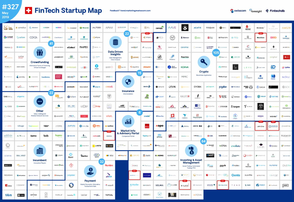 sw_fintechmap_may_2019-1