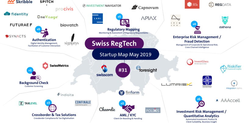 New Swiss RegTech Startup Map