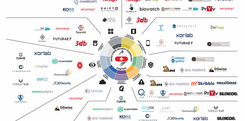 Update von der Swiss Cyber Security Technology Startup Map und Kurz-Interview