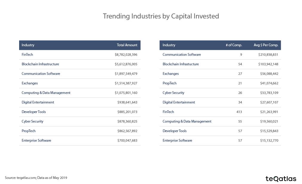 trending_industries