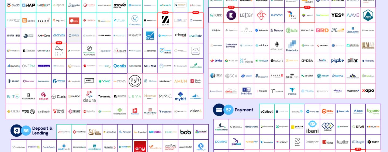 Swiss Fintech Startup Map August 2019: 6 New Swiss Fintech Join the Ecosystem