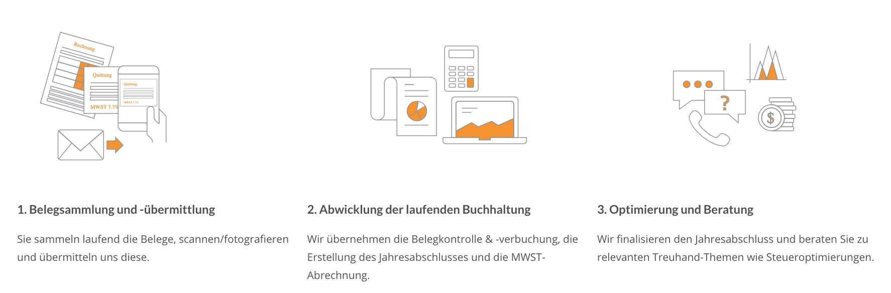 abrechnungen.ch
