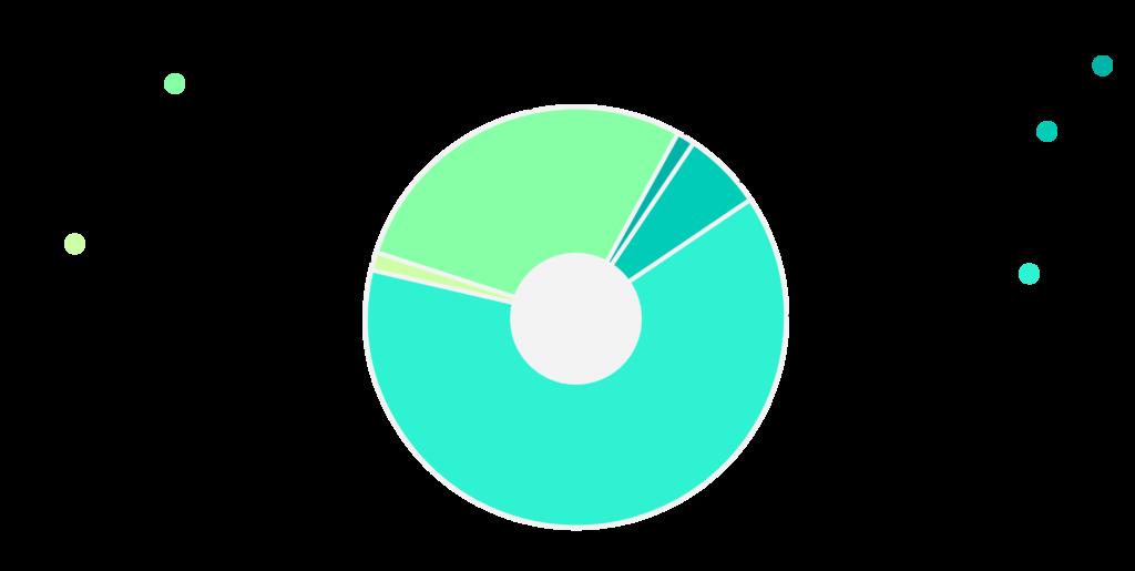 Img_8_Verteilung der Investoren