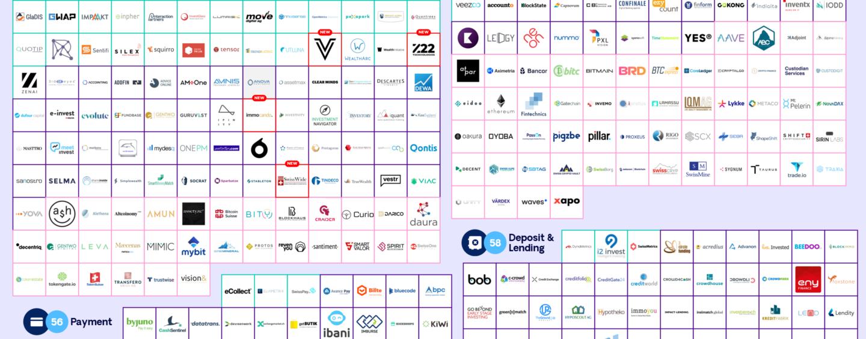 341 Swiss Fintech Startups on the new Swiss Fintech Map