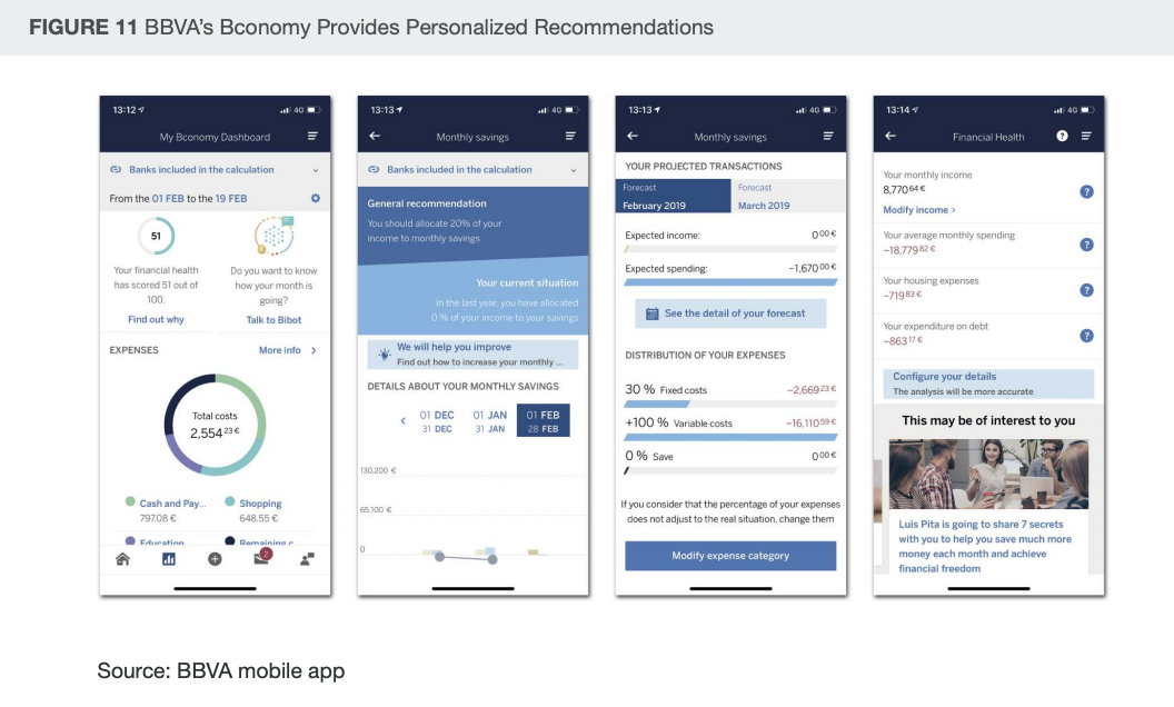 Image: BBVA's Bconomy Provides Personalized Recommendations, Financial Services Firms Need to Rethink Personalization, Forrester, September 2019