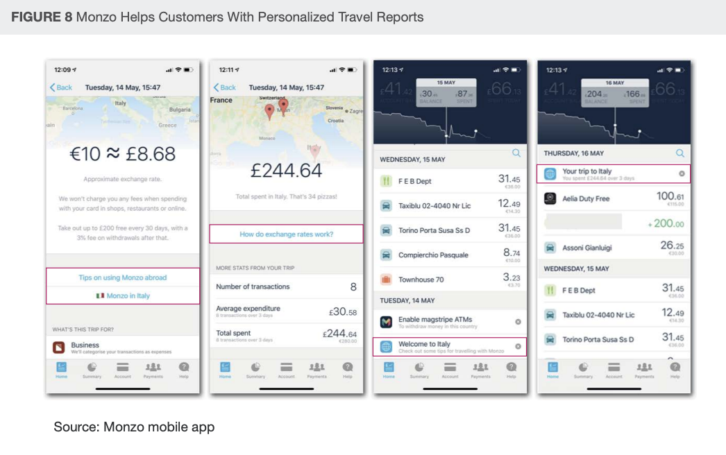 Image: Monzo Helps Customers With Personalized Travel Reports, Financial Services Firms Need to Rethink Personalization, Forrester, September 2019