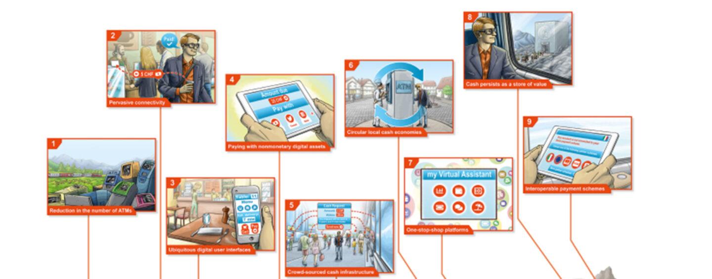 7 Future of Money Scenarios