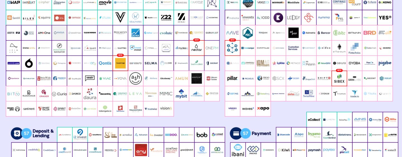 Swiss Fintech Startup Map October 2019: 4 New Swiss Fintech Join the Ecosystem