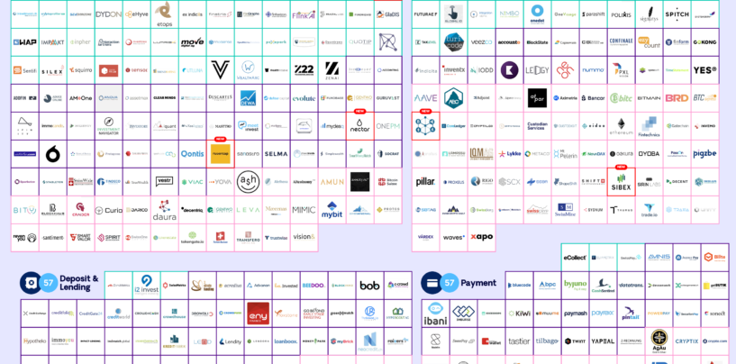 Swiss Fintech Startup Map October 2019: 4 New Swiss Fintech Join the Ecosystem
