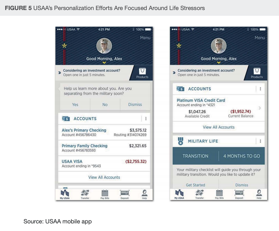 Image: USAA's Personalization Efforts Are Focused Around Life Stressors, Financial Services Firms Need to Rethink Personalization, Forrester, September 2019