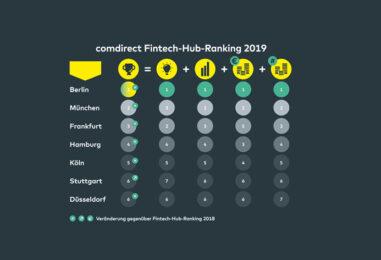 Fintech Hub Städte Ranking Deutschland