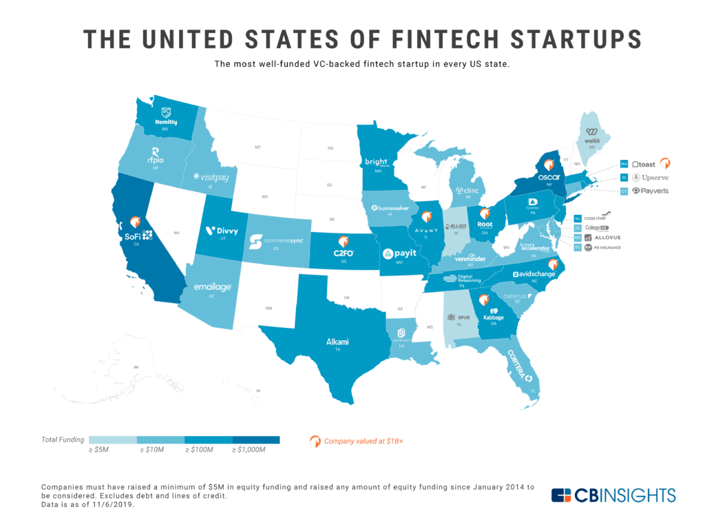 The most well-funded fintech startups in the US by state