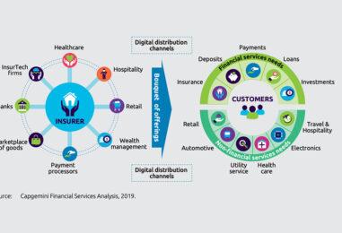Insurance Industry Headings Towards Marketplace Model: World Insurtech Report