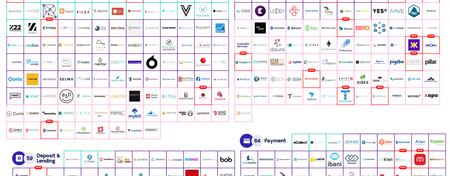 First Interactive Fintech Swiss Map Released