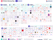 First Interactive Fintech Swiss Map Released