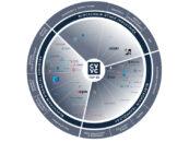 Top 50 Blockchain and Crypto Companies in Switzerland and Liechtenstein in 2020