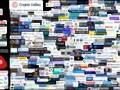Die Ulitimative Fintech-, Crypto- und Blockchain-Verbands Dschungel Schweiz Übersicht