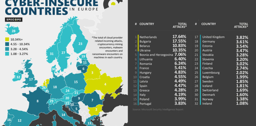 Ranked: The European Countries Most at Risk of Cyber-Crime