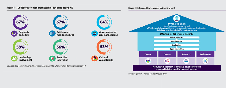 Banks Still Falling Short in Improving Customer Experience: World Fintech Report 2020