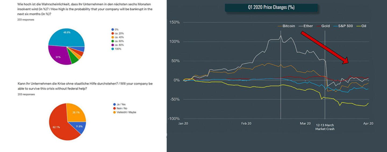 crypto market today news
