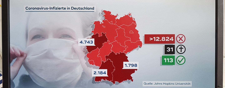 Deutsche Startups Bekommen 2 Milliarden Euro Unterstützung in der Corona-Krise