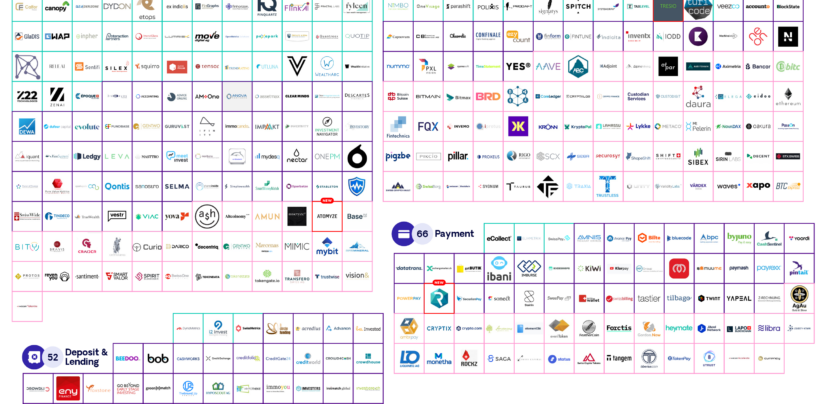 Swiss Fintech Startup Map April Welcomes 4 Newcomers