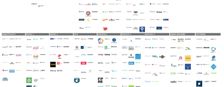Neue PropTech Map für die Schweiz