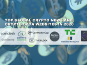 Top 9 Global Crypto News and Crypto Data Websites in 2020