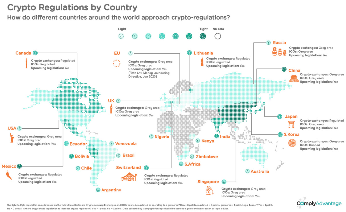 Crypto regulations by country map by VisualCapitalist, October 2019, Source: ComplyAdvantage
