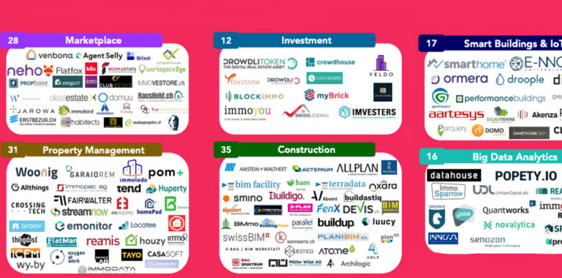 Impact of COVID-19 Varies Across Proptech Verticals, Finds New Swiss Study