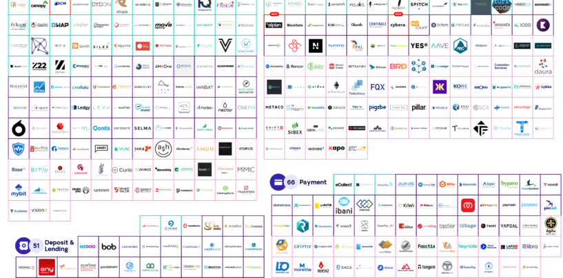 Swiss Fintech Startup Map June 2020 Welcomes 2 Newcomers