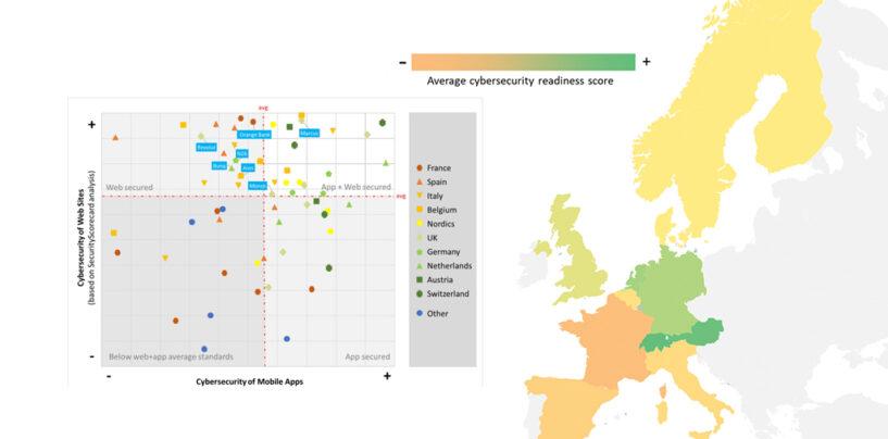 Covid-19 Sicherheitsstudie im Cyberbanking: Schweiz ist Top