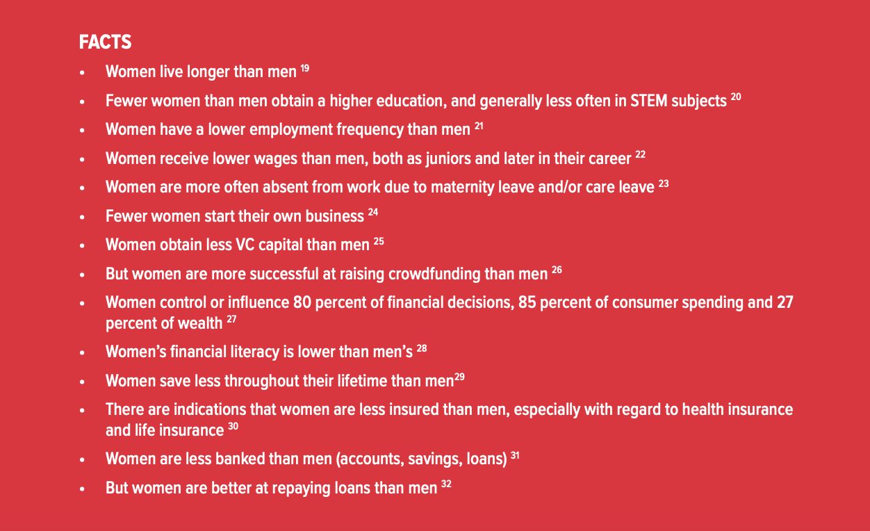 Some facts about women's lives and their use of financial services, June 2020, Source- EWPN in partnership with Keen Innovation