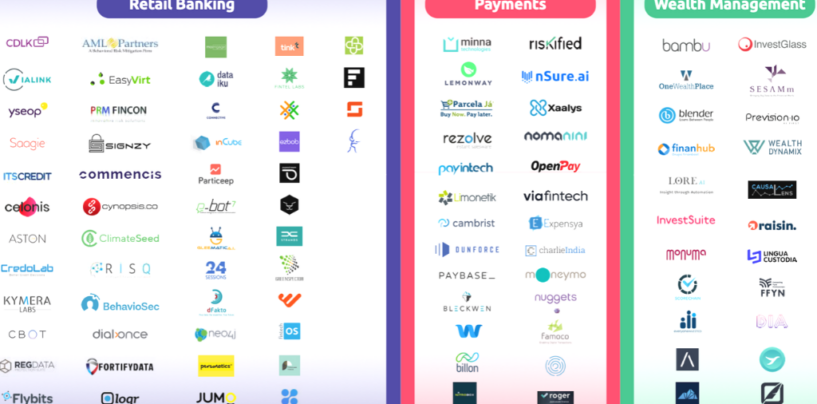 Switzerland's Futurae and Investglass Amongst Winners of 2020 Financial NewTech Challenge