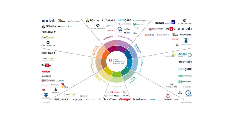 The Swiss Cybersecurity Startup Map Showcases Switzerland's Leading Players