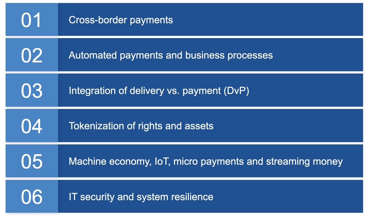 Reasons for a programmable euro, Source: Der digital, programmierbase Euro, Fintech Council, German Federal Ministry of Finance, June 2020