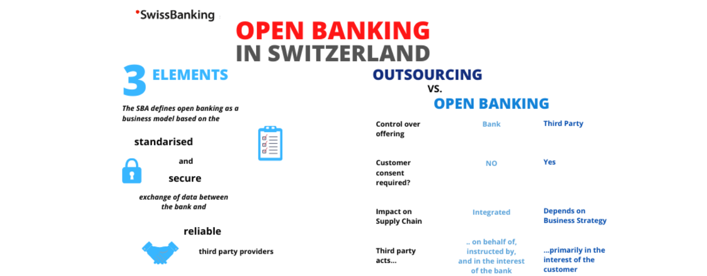 SwissBanking Outlines Success Factors for the Industry in the Age of Open Banking