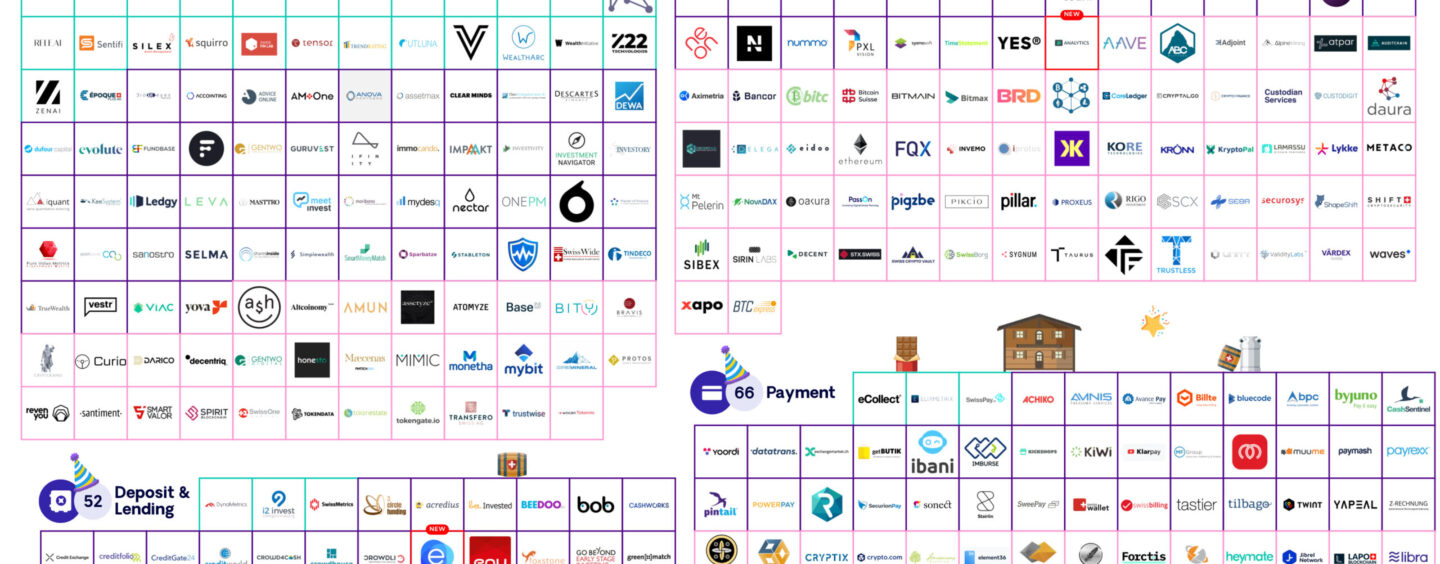 The Swiss Fintech Startup Map Welcomes 4 Newcomers in August