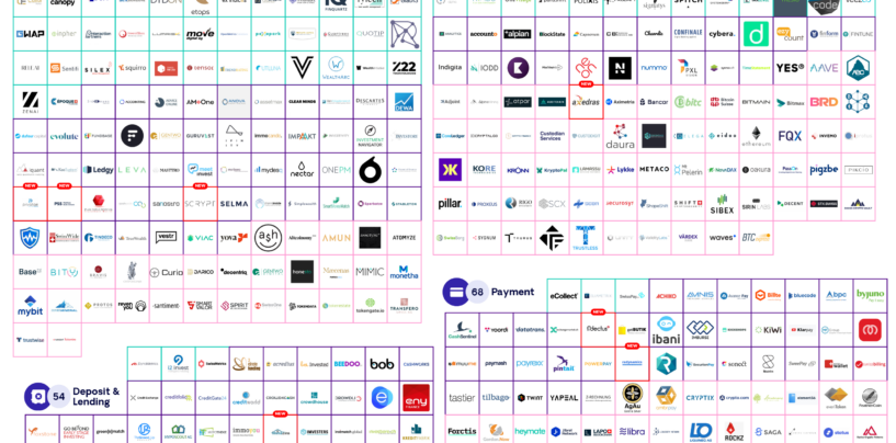 The Swiss Fintech Startup Map Welcomes 8 Newcomers in September