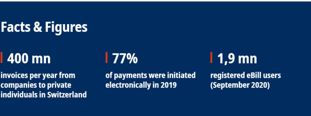 future of billing facts switzerland