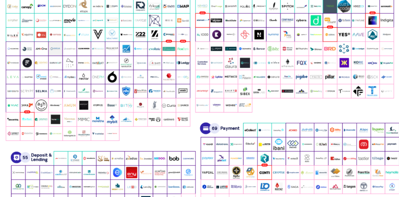 The Swiss Fintech Startup Map Welcomes 9 Newcomers in October