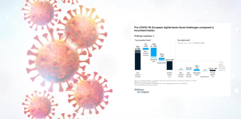 McKinsey: COVID-19 Pandemic Shakes Up European Fintech Landscape