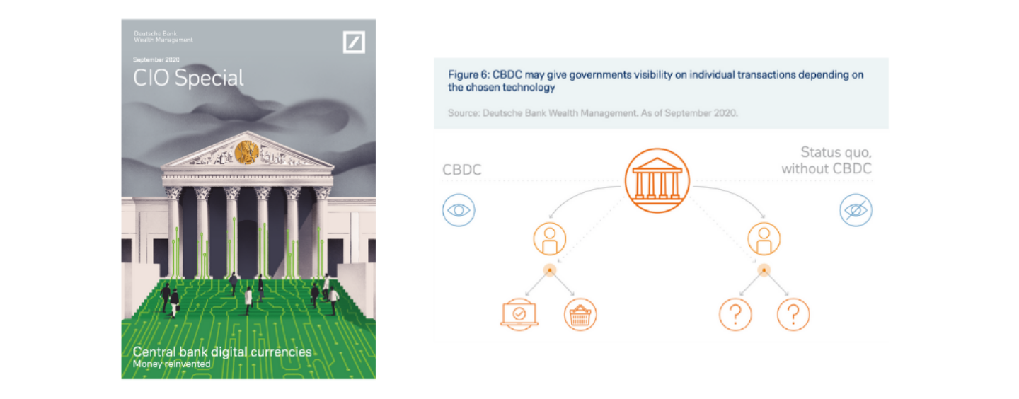 New Deutsche Bank Paper Outlines Opportunities and Challenges of CBDCs