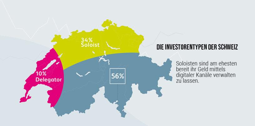 Vertrauen in digitale Anlageangebote wächst in der Schweiz